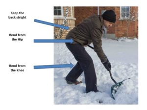 Proper Snow Shoveling