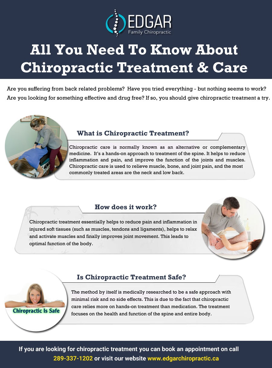 How Chiropractic Treatment Works